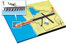Mumbai airport to get a runway over the sea