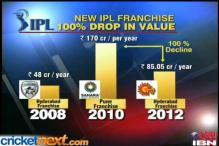 IPL: Sun TV bags Hyderabad team