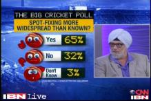 Indian cricket fans disillusioned by IPL scandal, BCCI row: Poll