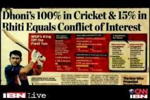Dhoni owning stakes in Rhiti Sports points at conflict of interest