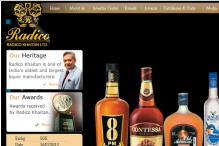 Radico Khaitan: A major success in the Indian spirits industry