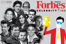 Shah Rukh Khan is India's most powerful celebrity, tops Forbes 100 list second time in a row
