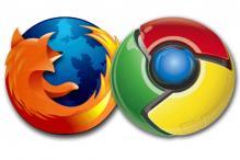 Google Chrome, Mozilla Firefox face threat of mischievous attacks