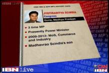 MPs Rating: Jyotiraditya Scindia scores 4.89 on a scale of 10