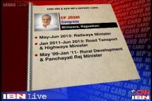 MPs rating: CP Joshi's performance above average, scores 7.1 out of 10