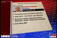 MPs rating: Salman Khurshid's performance is below average