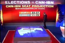 Post-poll survey: BJP-Shiv Sena alliance leading in Maharashtra