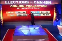 Post-poll survey: Modi propels BJP-led NDA to power