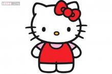 Your childhood has been ruined: Hello Kitty was never a cat, she was a 'happy little girl' all along!