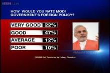 Poll reveals a majority back PM Narendra Modi on foreign policy, Naxal violence and price rise