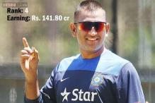 MS Dhoni ranked 4th in Forbes India Celebrity list for 2014