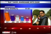 PL Punia explains poor performance of Congress in Jharkhand