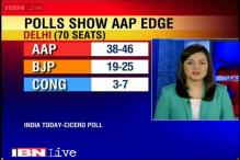 AAP headed for a simple majority in Delhi elections: India Today-Cicero Opinion Poll