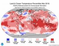 Earth had 11th Straight Record Warm Month in March