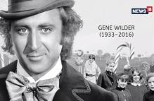 'Willy Wonka' and 'The Chocolate Factory' Star Gene Wilder Dies at 83