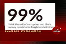 News360: 90 Percent in Favour of Notes Ban, Says PM's App Survey