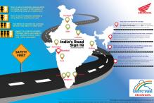 Honda 2Wheelers IQ Survey Finds Road Sign Literacy Still Low in India