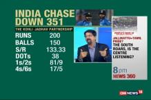 Kris Srikkanth Previews India vs England 2nd ODI