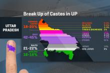 UP Elections 2017: Break-Up of Caste Wise Vote Bank of Political Parties
