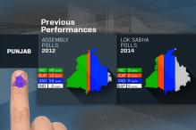 Punjab Elections 2017: The Previous Performances