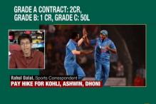 BCCI Players' Annual Contract: Pay Hike for Indian Stars