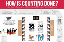 How Does India Count Millions of Votes?