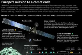 Rosetta Captures Final Image of Comet Moments Before Crash
