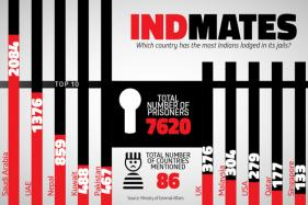 7620 Indians in Foreign Prisons; Half of Them in Saudi Arabia, UAE
