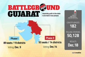 Gujarat Elections: Three Factors That Will Determine the Outcome