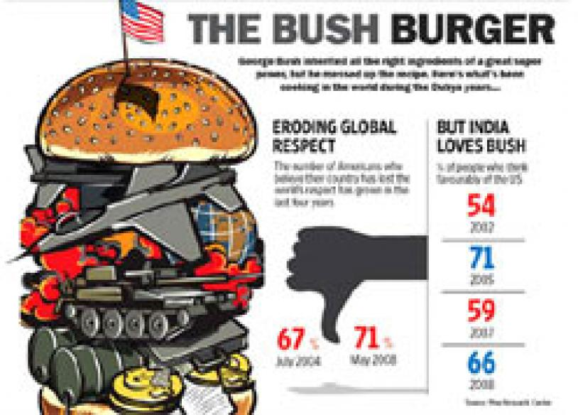 <a href='http://ibnlive.in.com/features/2008/bushburger/'>The Bush Burger: A super power recipe gone wrong</a>