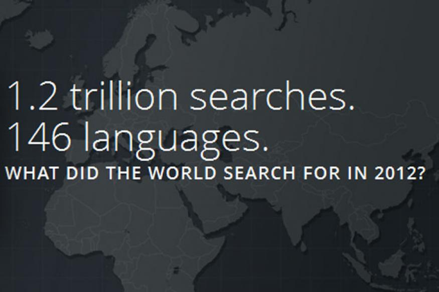 Google Zeitgeist: What the world searched for in 2012