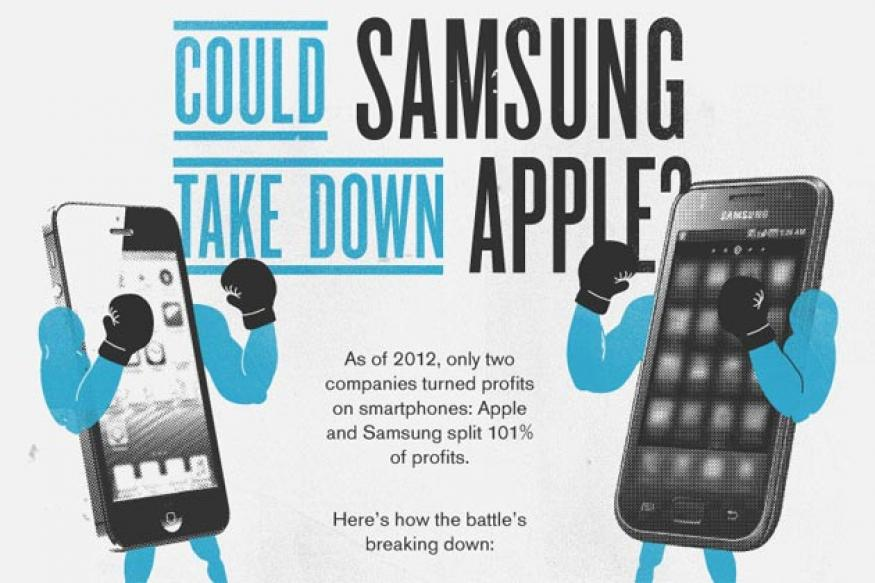 Infographic: Will Samsung take down Apple?