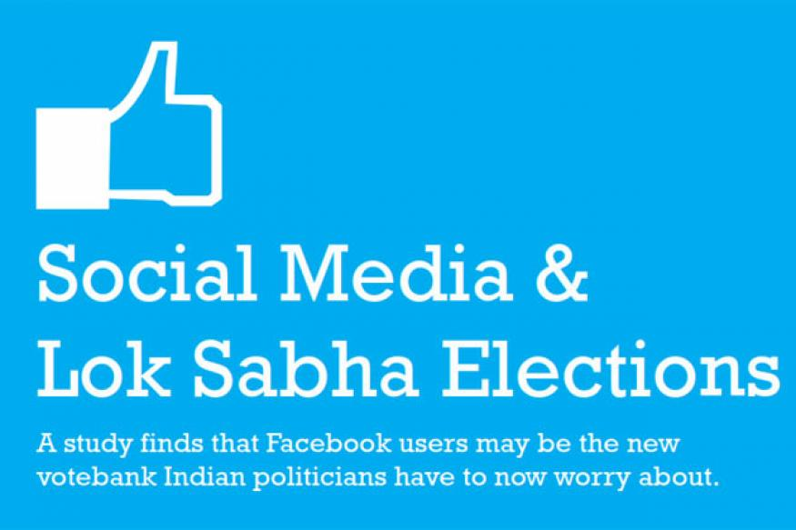 Facebook users can influence results in 30% of Lok Sabha seats in 2014