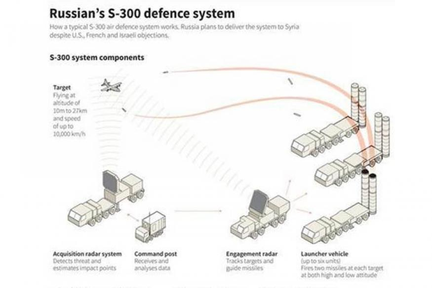 'Assad says Syria received Russian missile shipment'