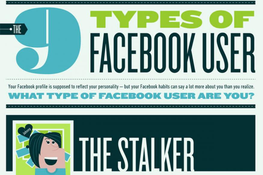9 types of Facebook users: Which type are you?