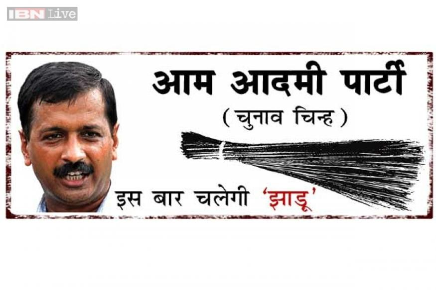 List of AAP candidates for Delhi polls