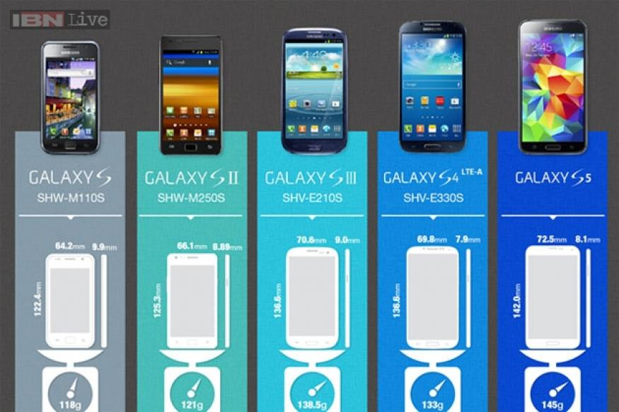 how to change country on samsung galaxy s5