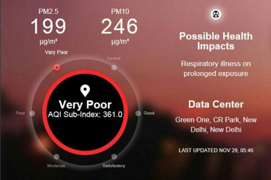 Air Pollution: Now Get Real-time Air Quality Update on Twitter With #Breathe